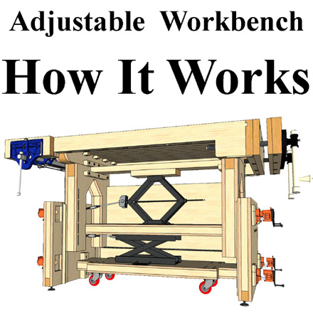 How the Adjustable Height Workbench Works